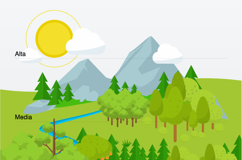 Graphic with sun, mountains, top of a watershed